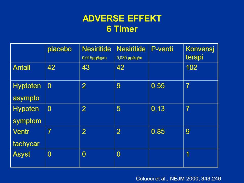 ADVERSE EFFEKT 6 Timer placebo Nesiritide P-verdi Konvensjterapi