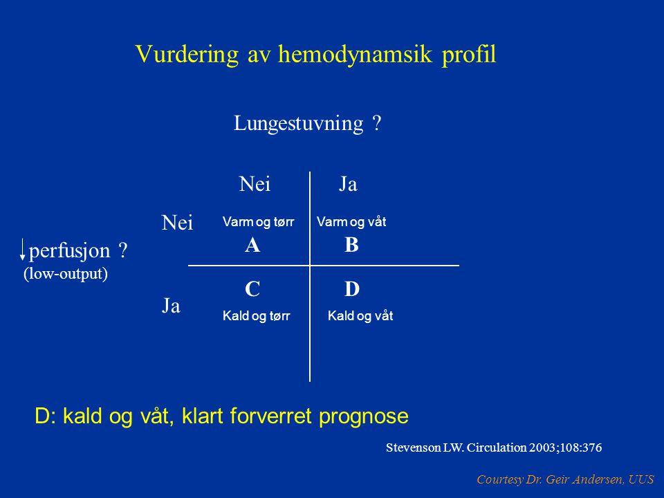 Vurdering av hemodynamsik profil