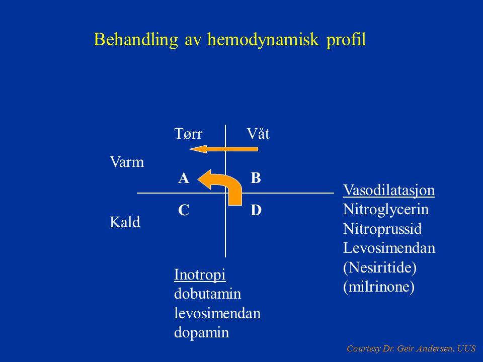 Behandling av hemodynamisk profil