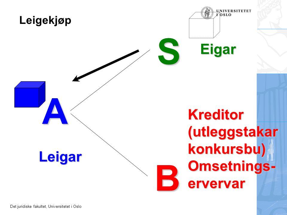 S A B Eigar Kreditor (utleggstakar konkursbu) Omsetnings- ervervar