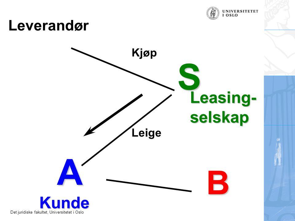 Leverandør Kjøp S Leasing- selskap Leige A B Kunde