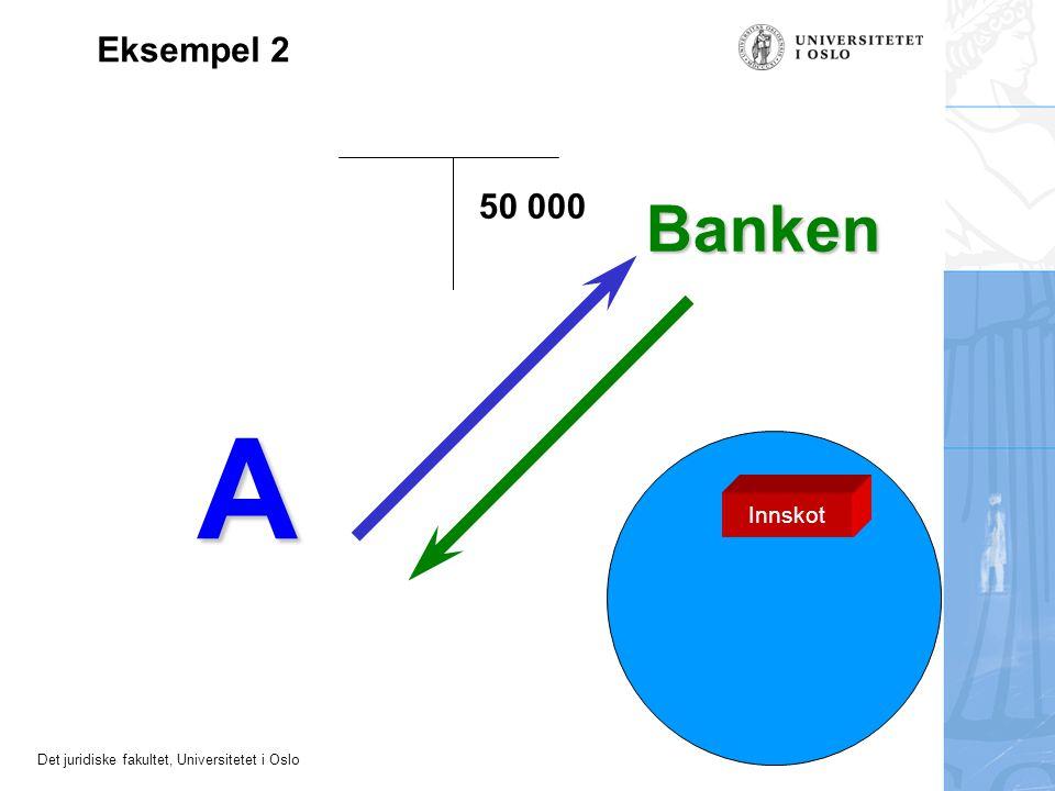 Eksempel 2 Banken 50 000 A Innskot