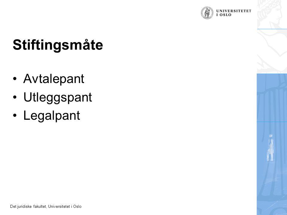 Stiftingsmåte Avtalepant Utleggspant Legalpant