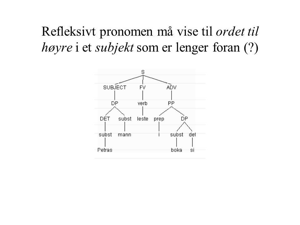 Refleksivt pronomen må vise til ordet til høyre i et subjekt som er lenger foran ( )