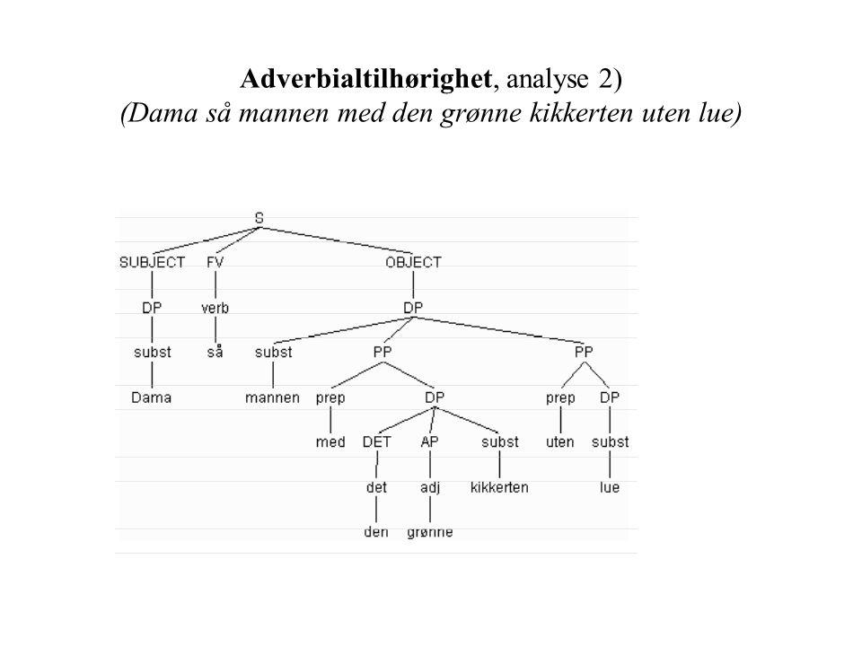Adverbialtilhørighet, analyse 2) (Dama så mannen med den grønne kikkerten uten lue)