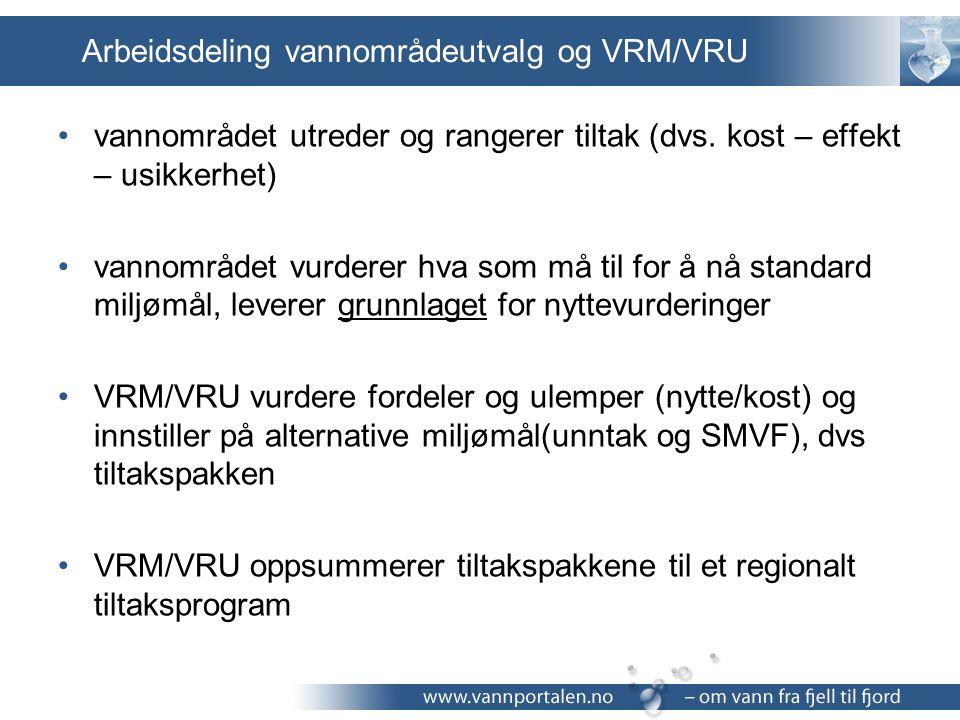 Arbeidsdeling vannområdeutvalg og VRM/VRU