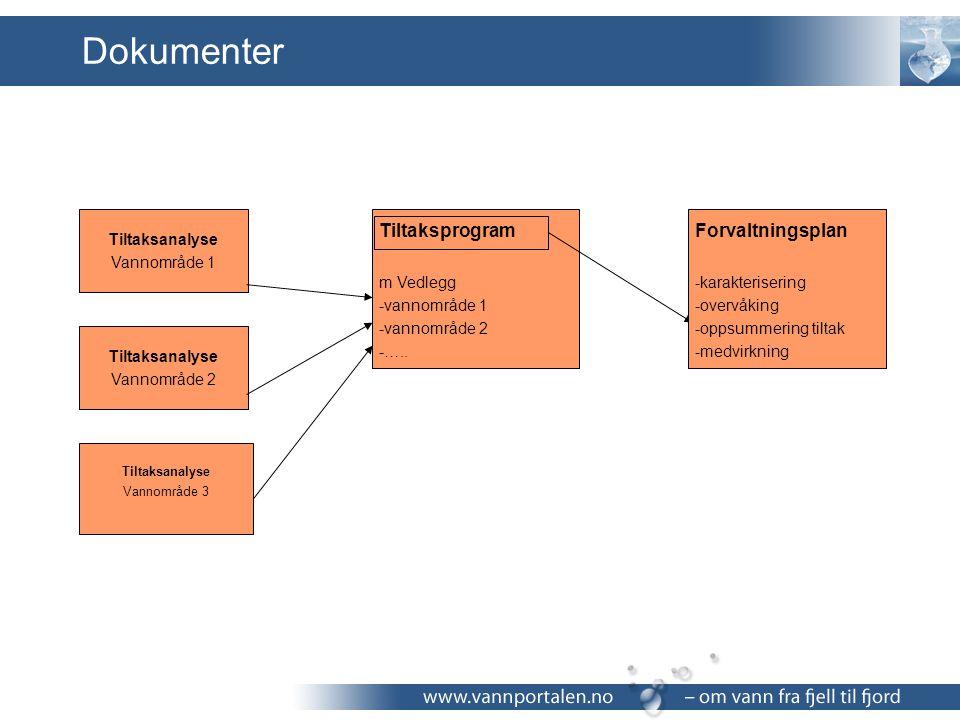 Dokumenter Tiltaksprogram Forvaltningsplan Tiltaksanalyse Vannområde 1