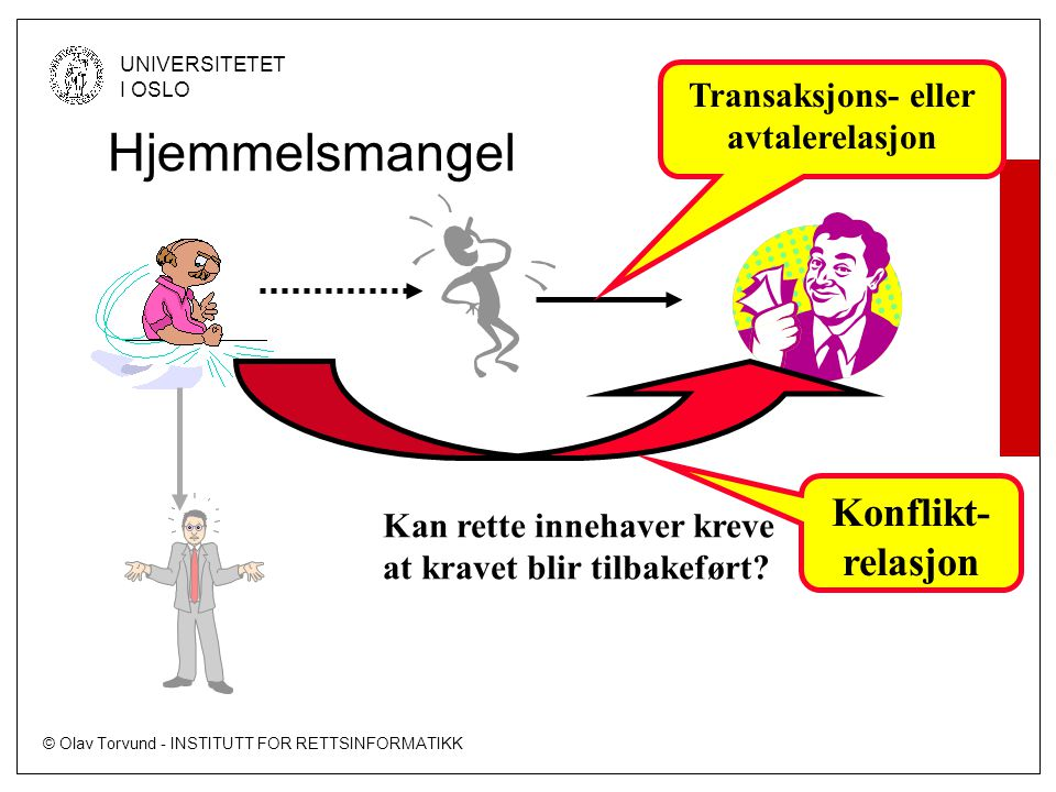 Transaksjons- eller avtalerelasjon
