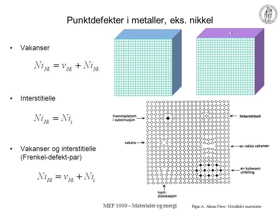 Punktdefekter i metaller, eks. nikkel
