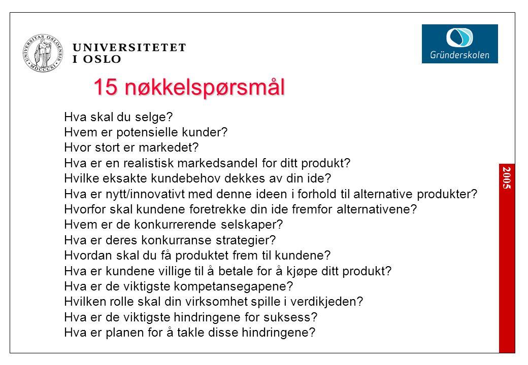 15 nøkkelspørsmål Hva skal du selge Hvem er potensielle kunder