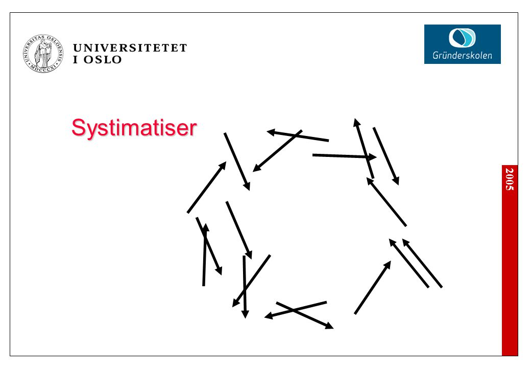 Systimatiser