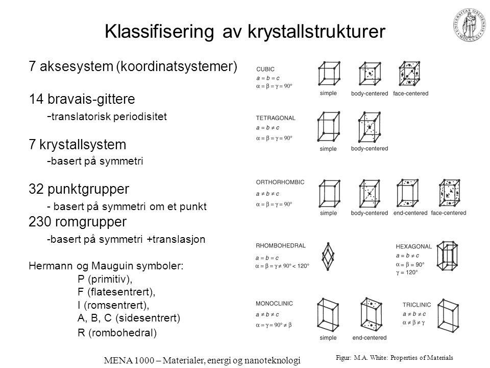 Klassifisering av krystallstrukturer