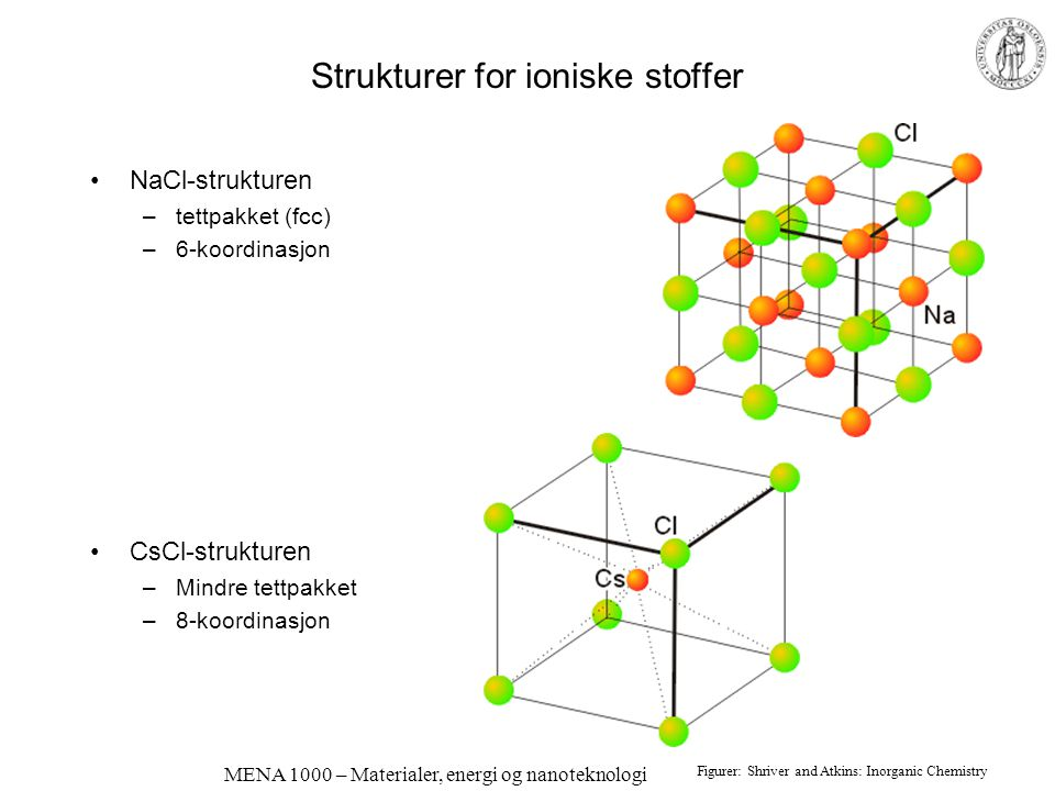 Strukturer for ioniske stoffer