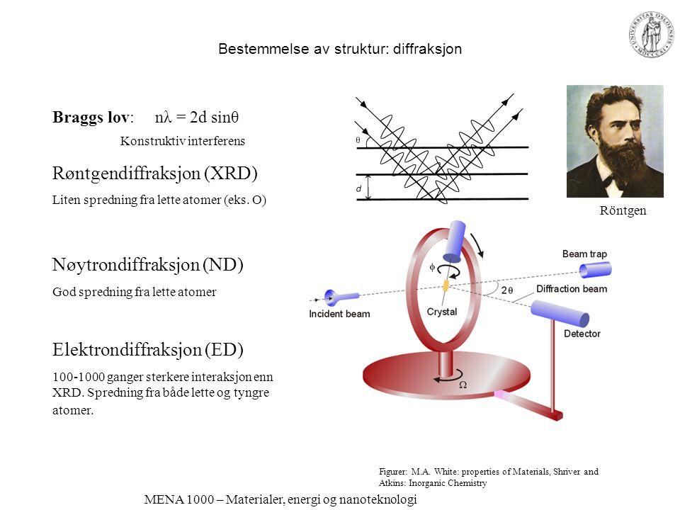 Bestemmelse av struktur: diffraksjon