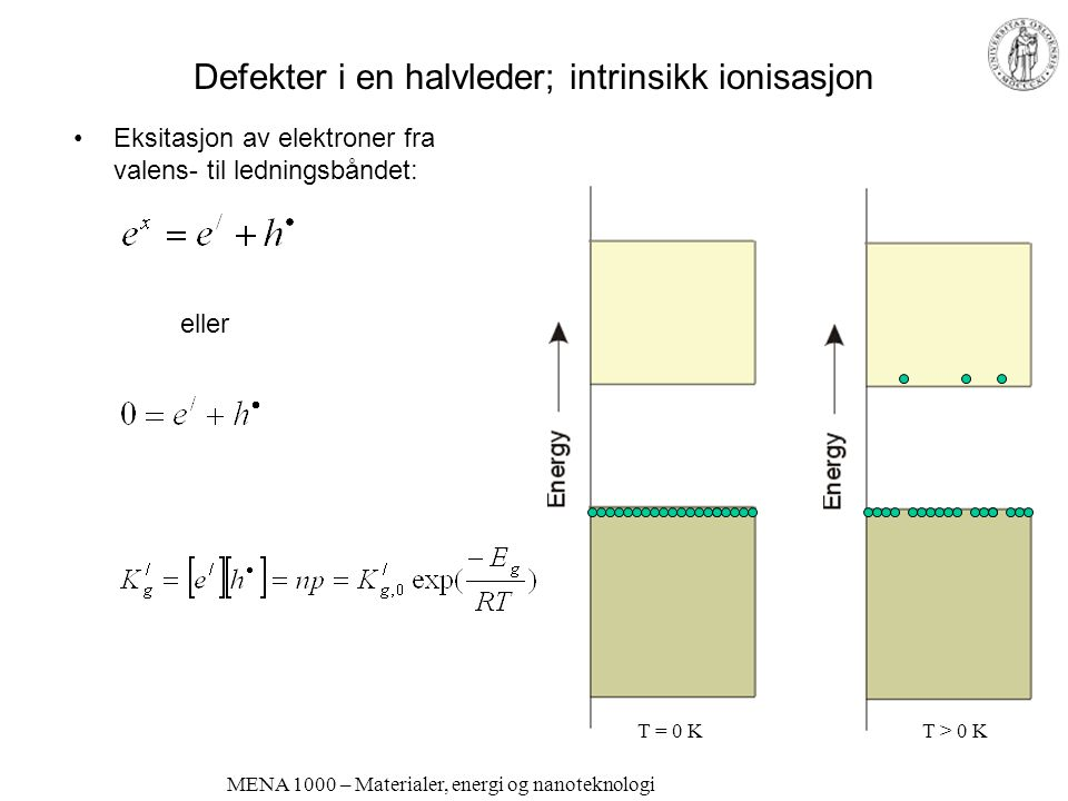 Defekter i en halvleder; intrinsikk ionisasjon