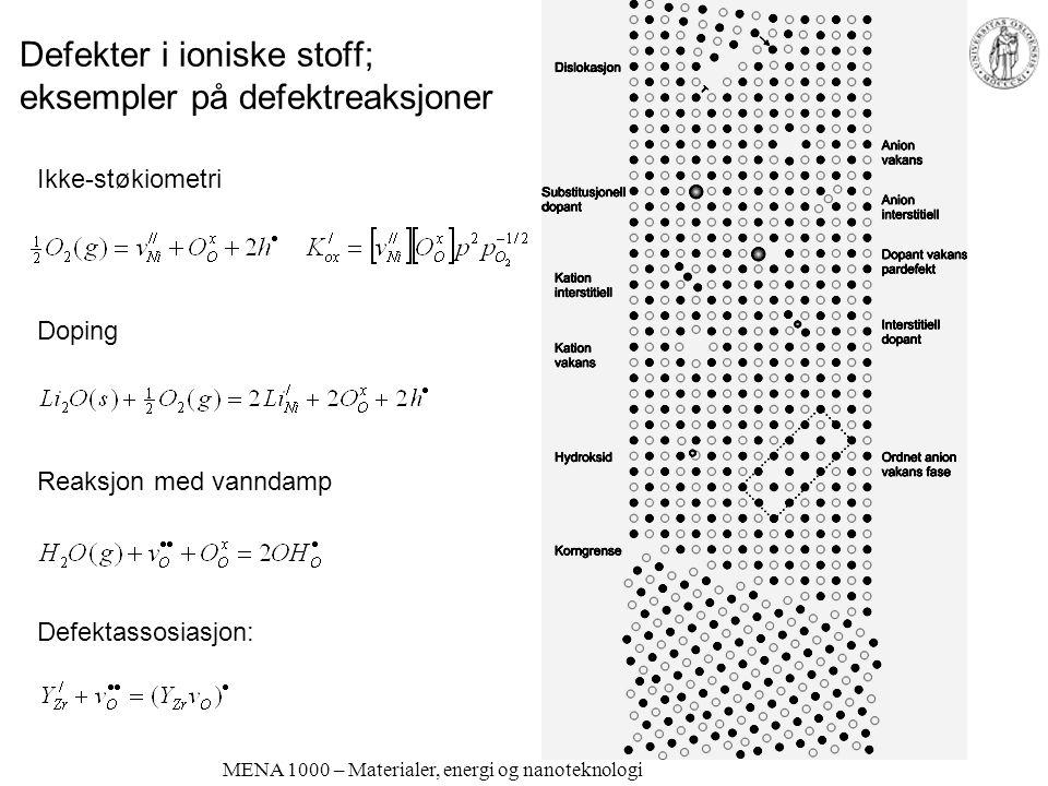 Defekter i ioniske stoff; eksempler på defektreaksjoner