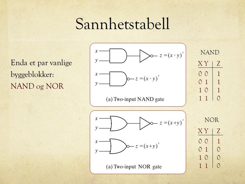 Sannhetstabell Enda et par vanlige byggeblokker: NAND og NOR 1 X Y Z 1