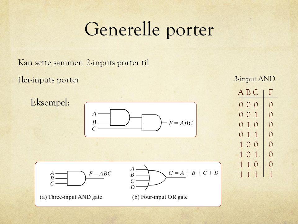 Generelle porter Eksempel: