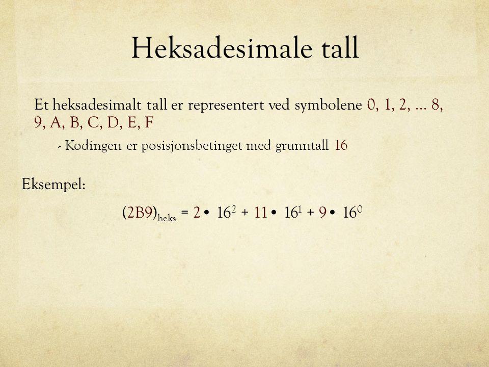 Heksadesimale tall Et heksadesimalt tall er representert ved symbolene 0, 1, 2, ... 8, 9, A, B, C, D, E, F.