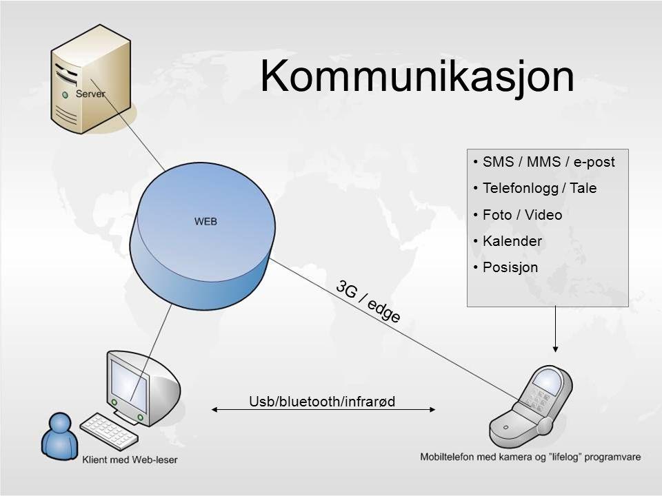 Kommunikasjon 3G / edge SMS / MMS / e-post Telefonlogg / Tale