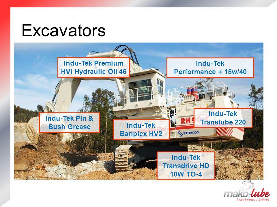 Excavators Indu-Tek Premium HVI Hydraulic Oil 46