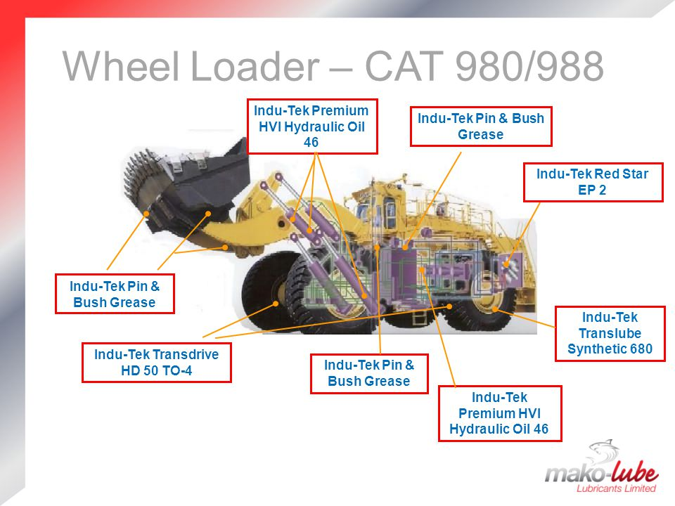 Wheel Loader – CAT 980/988 Indu-Tek Premium HVI Hydraulic Oil 46