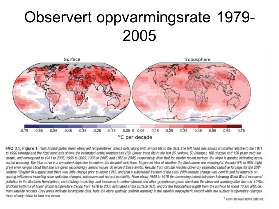 Observert oppvarmingsrate 1979-2005