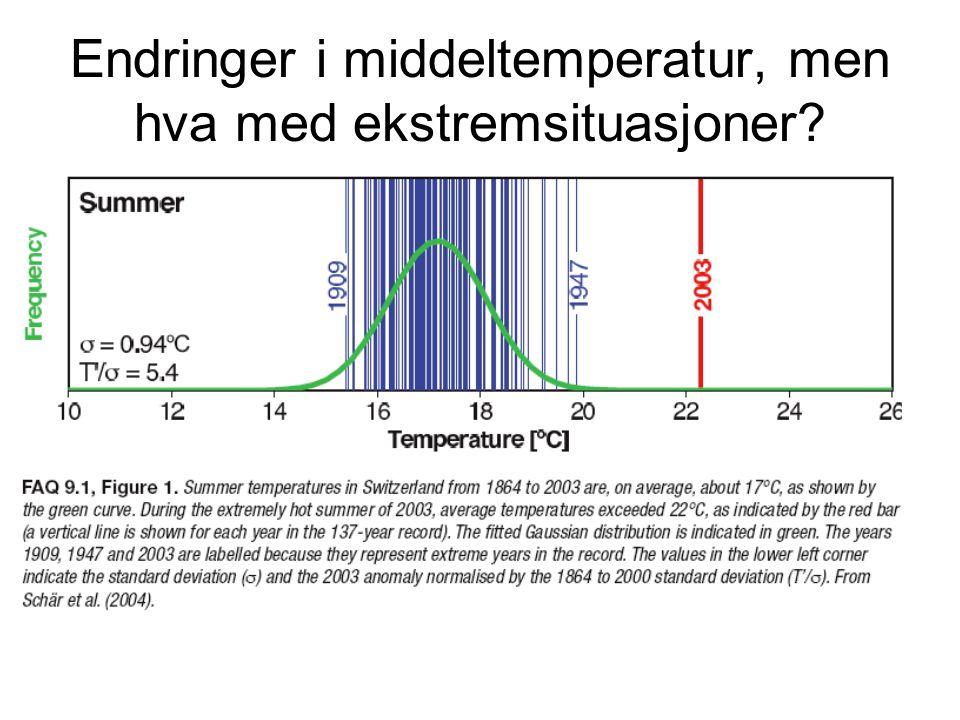 Endringer i middeltemperatur, men hva med ekstremsituasjoner