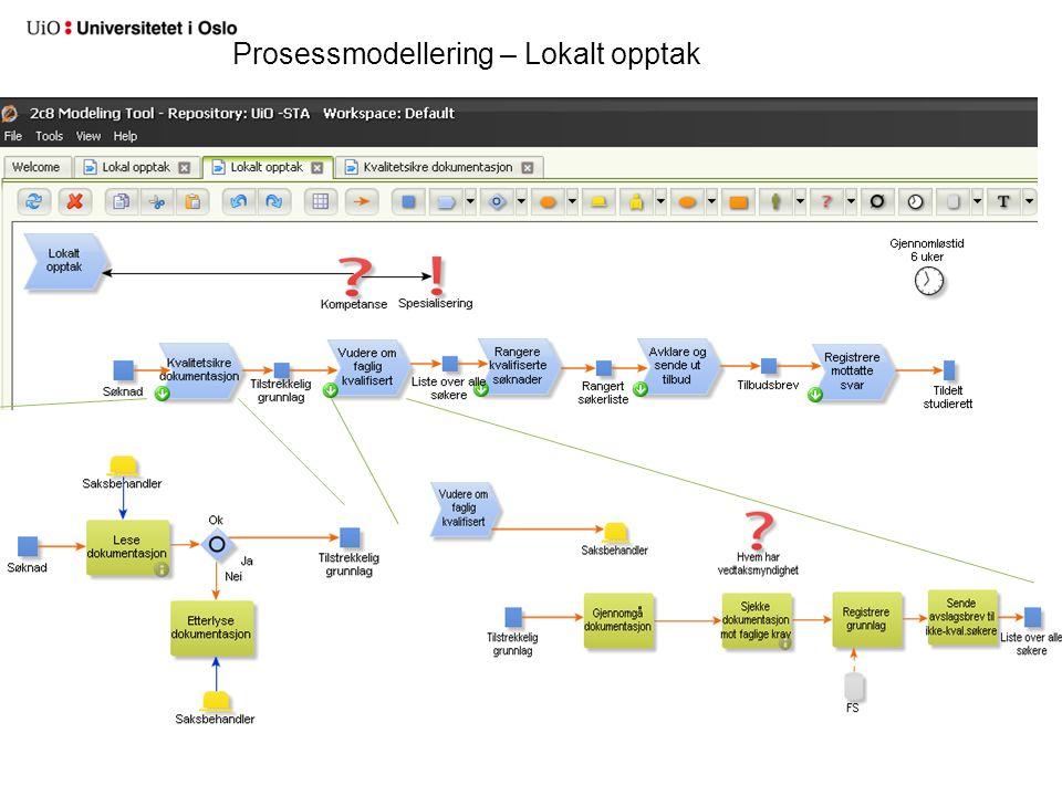 Prosessmodellering Lokalt opptak – 2c8