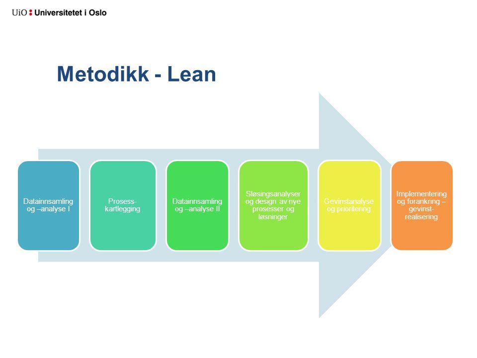 Metodikk - Lean Datainnsamling og –analyse I Prosess-kartlegging