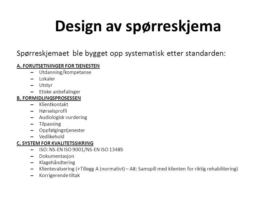 Design av spørreskjema