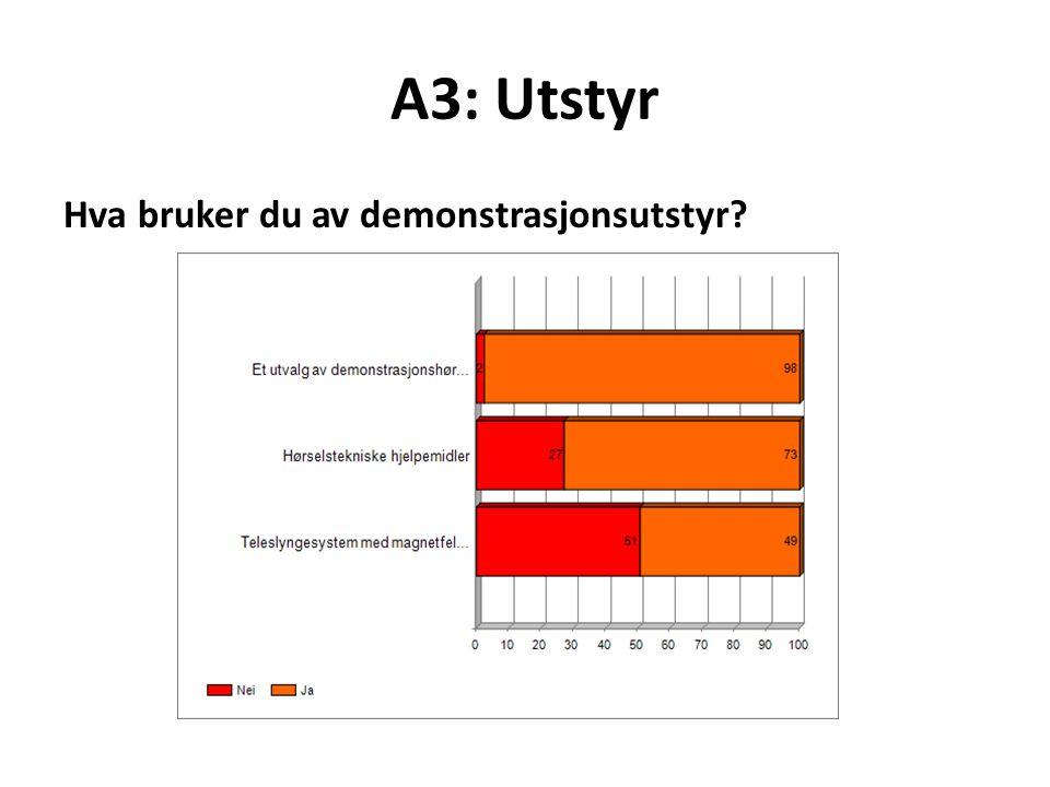 A3: Utstyr Hva bruker du av demonstrasjonsutstyr