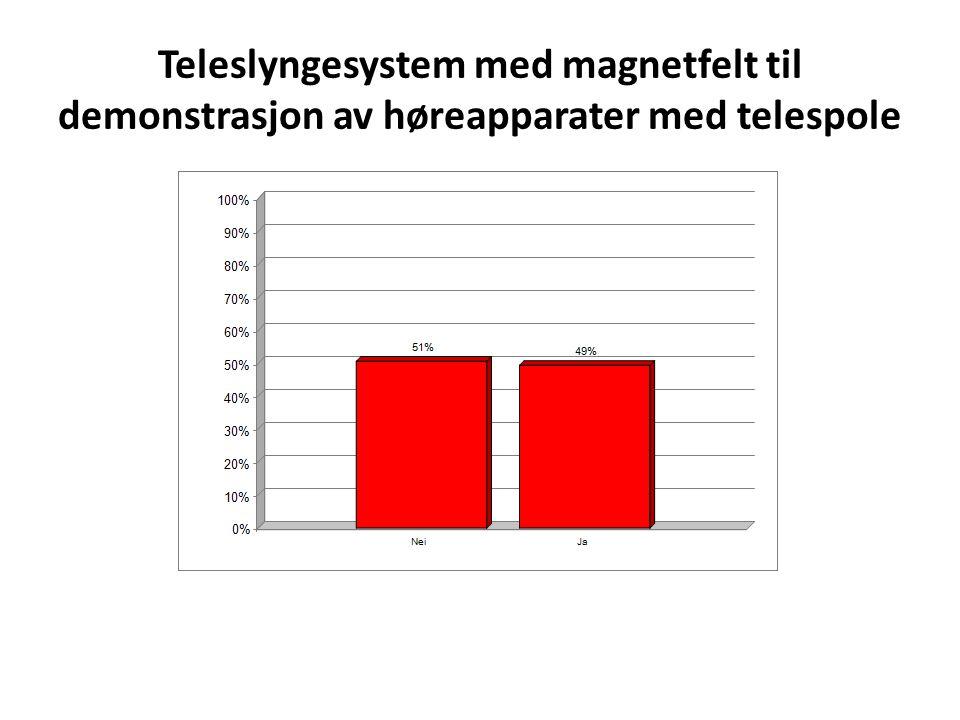 Teleslyngesystem med magnetfelt til demonstrasjon av høreapparater med telespole