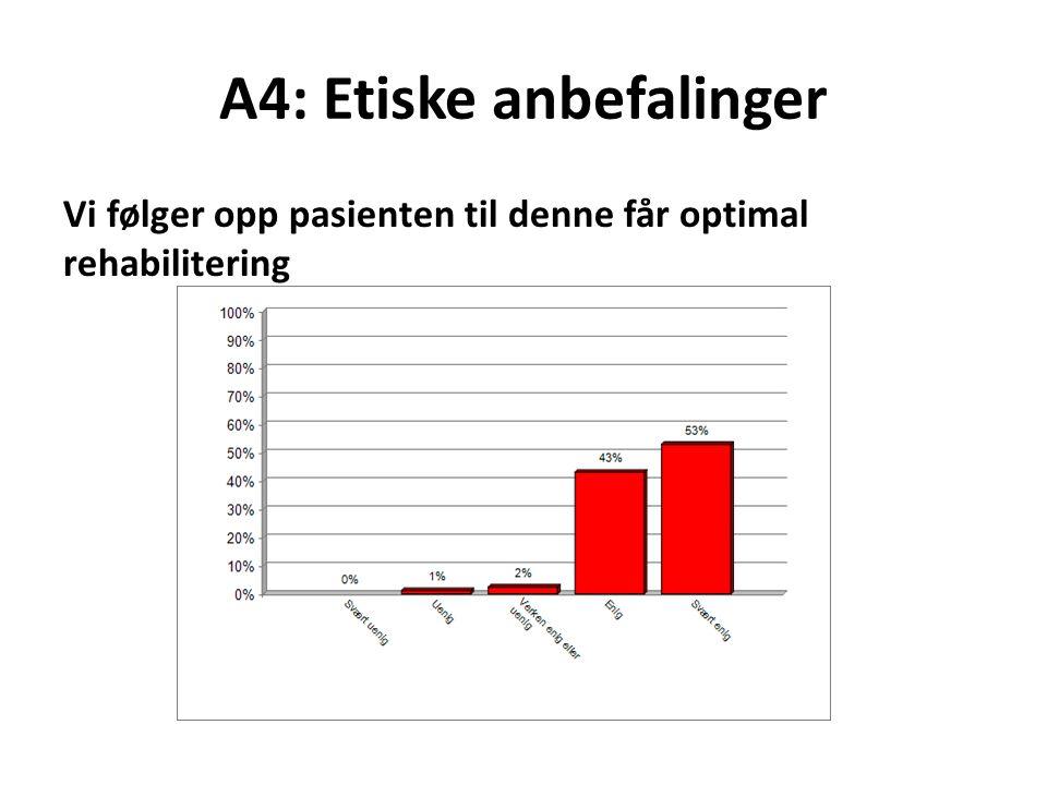 A4: Etiske anbefalinger