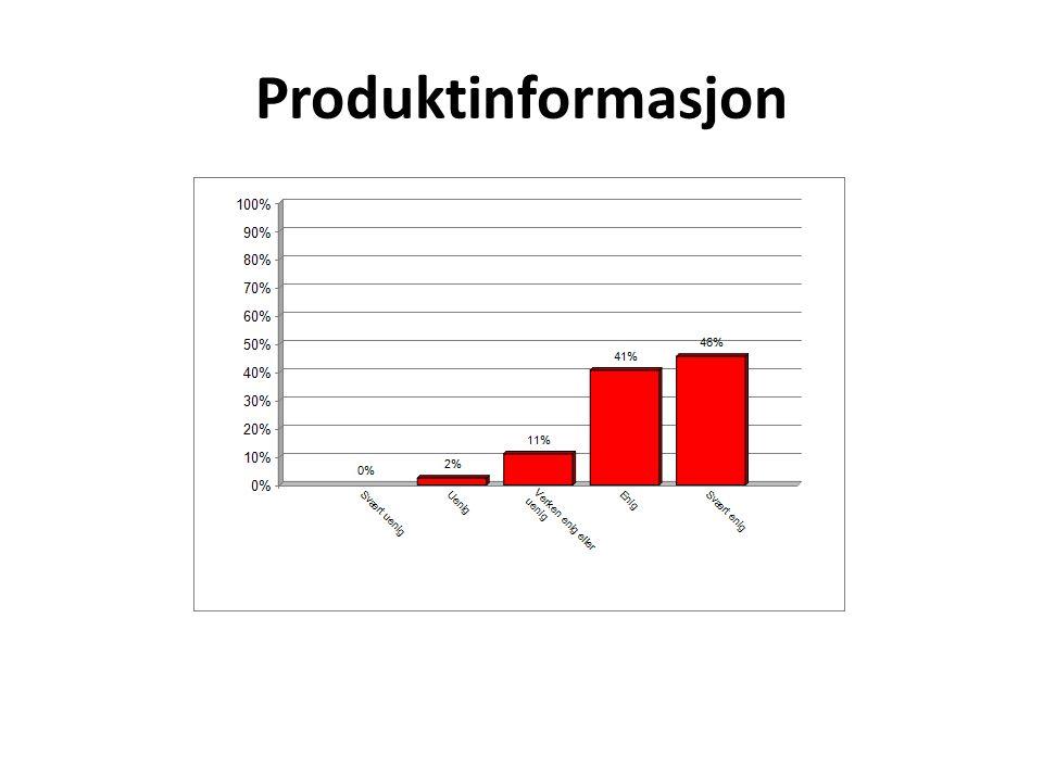 Produktinformasjon