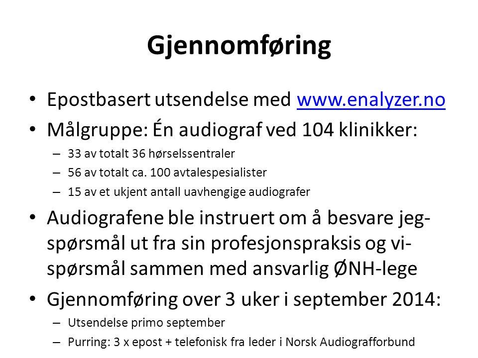 Gjennomføring Epostbasert utsendelse med www.enalyzer.no