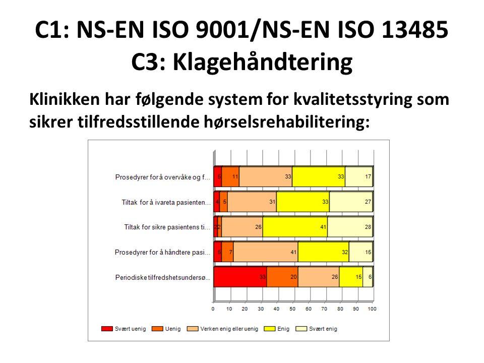 C1: NS-EN ISO 9001/NS-EN ISO 13485 C3: Klagehåndtering