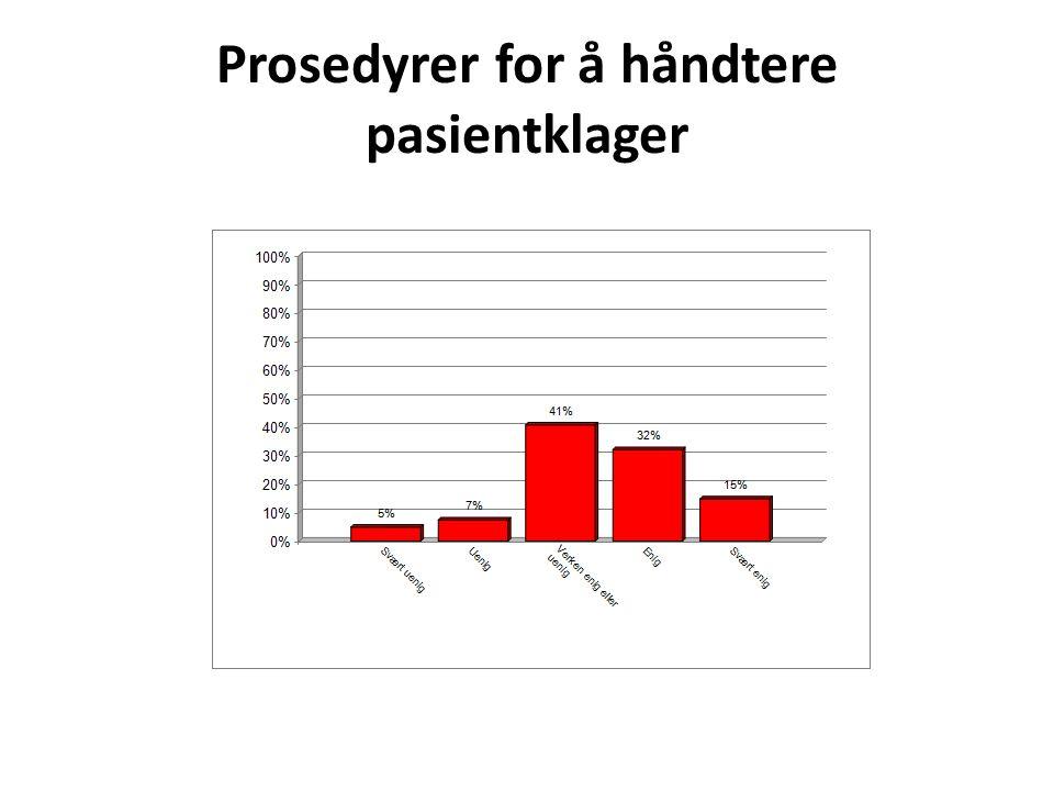 Prosedyrer for å håndtere pasientklager