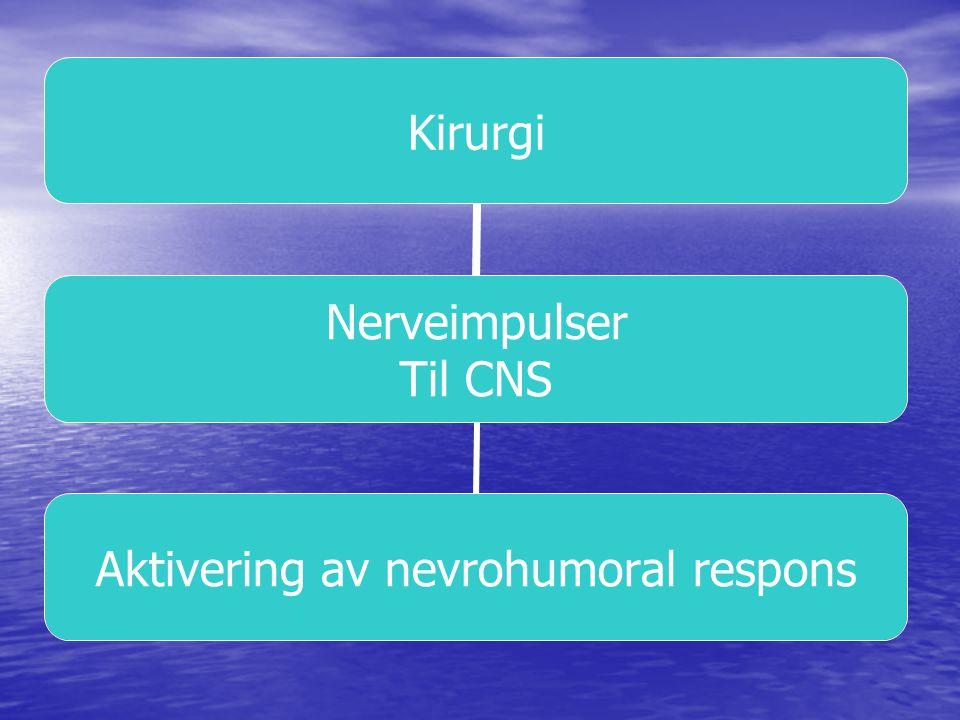 Nociceptive nerver sender impulser til CNS