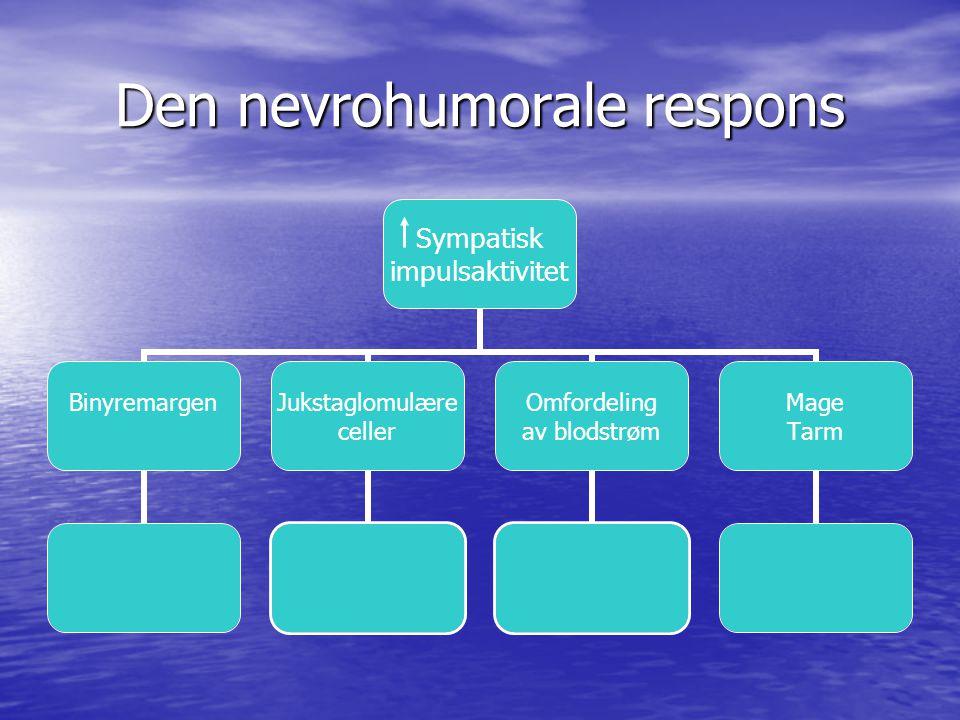 Den nevrohumorale respons