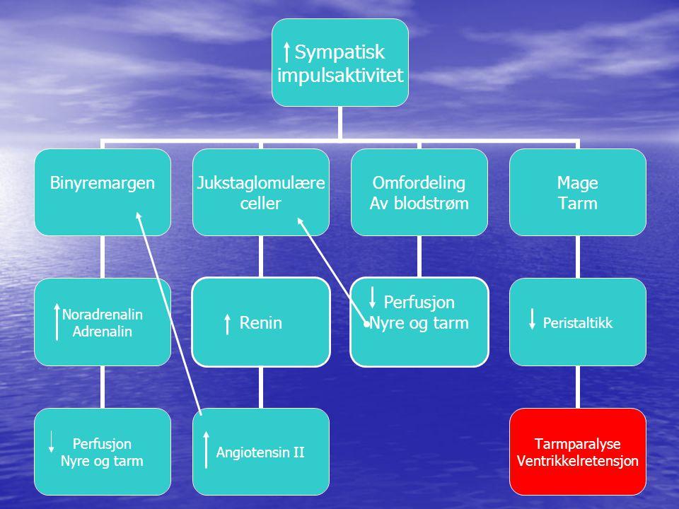 Tarmparalyse og ventrikkelretensjon, spesielt ved åpen bukoperasjoner