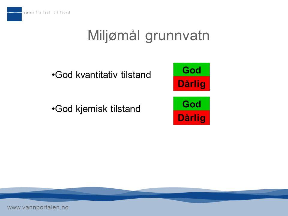 Miljømål grunnvatn God God kvantitativ tilstand Dårlig God