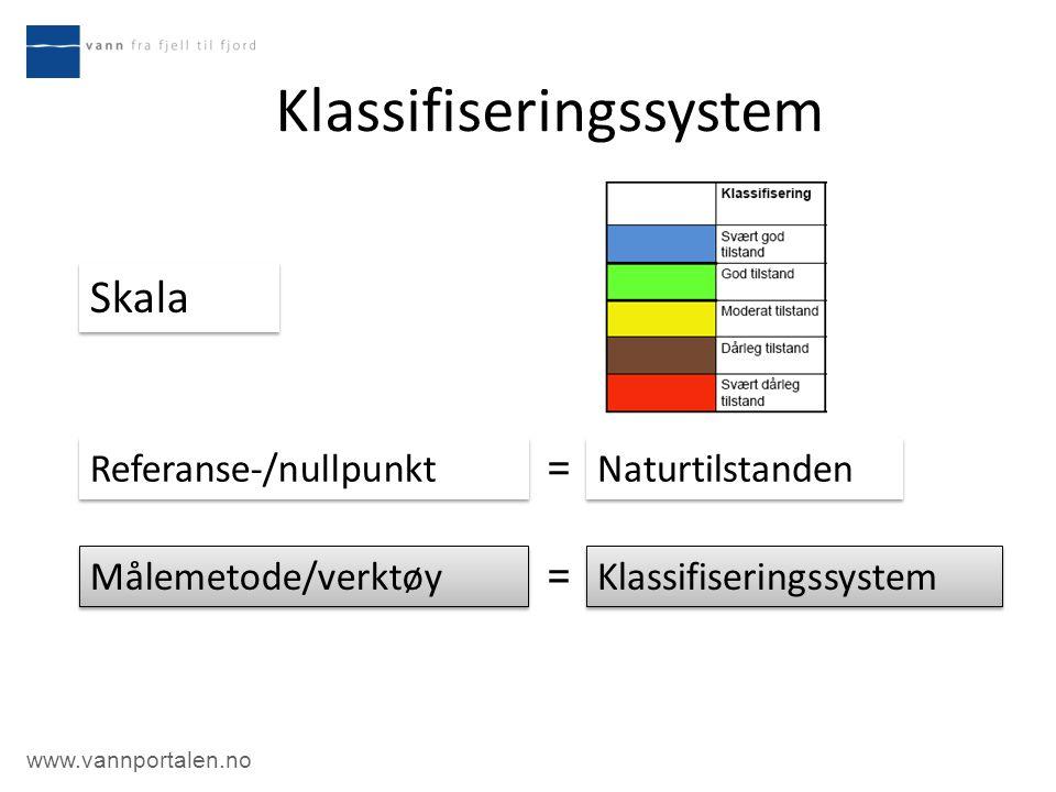 Klassifiseringssystem