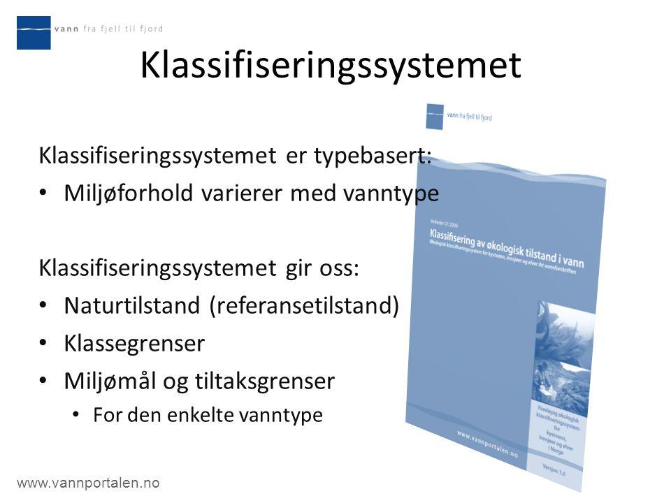 Klassifiseringssystemet