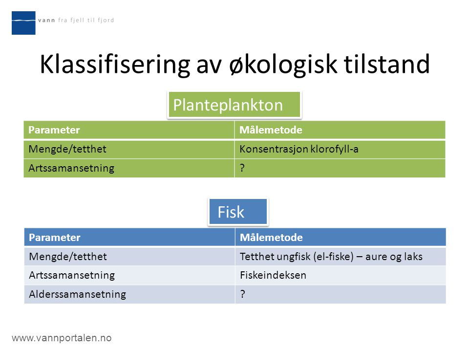 Klassifisering av økologisk tilstand