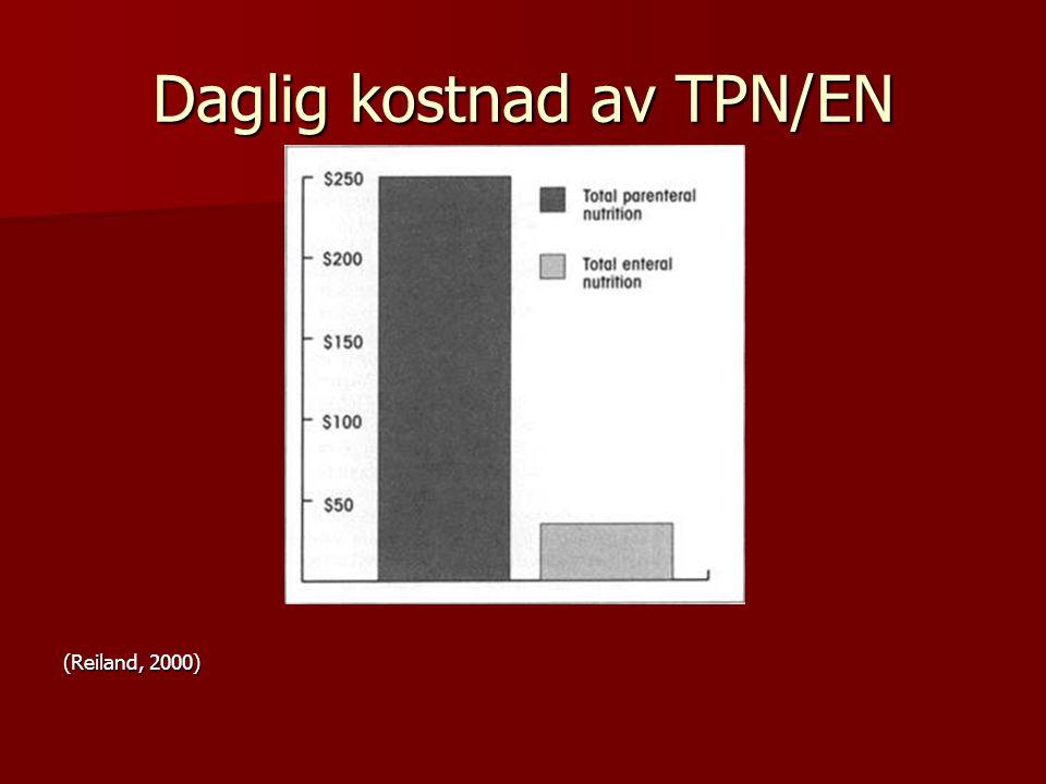 Daglig kostnad av TPN/EN