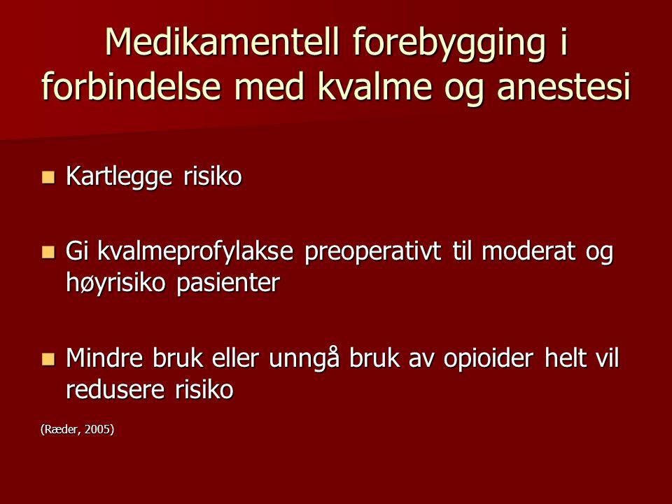 Medikamentell forebygging i forbindelse med kvalme og anestesi