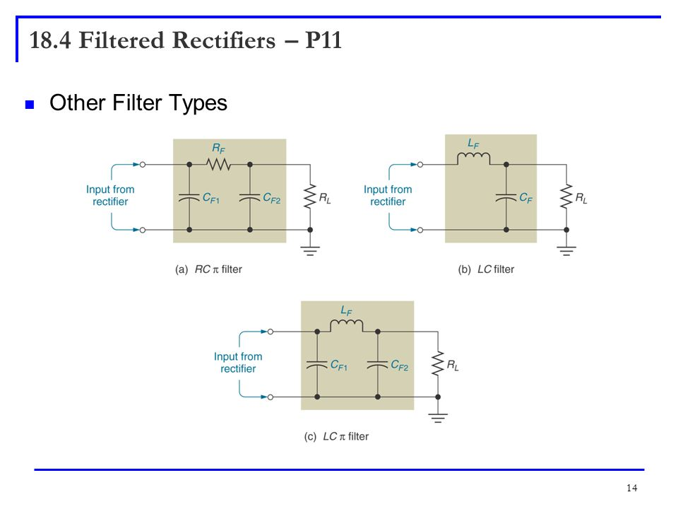 18.4 Filtered Rectifiers – P11