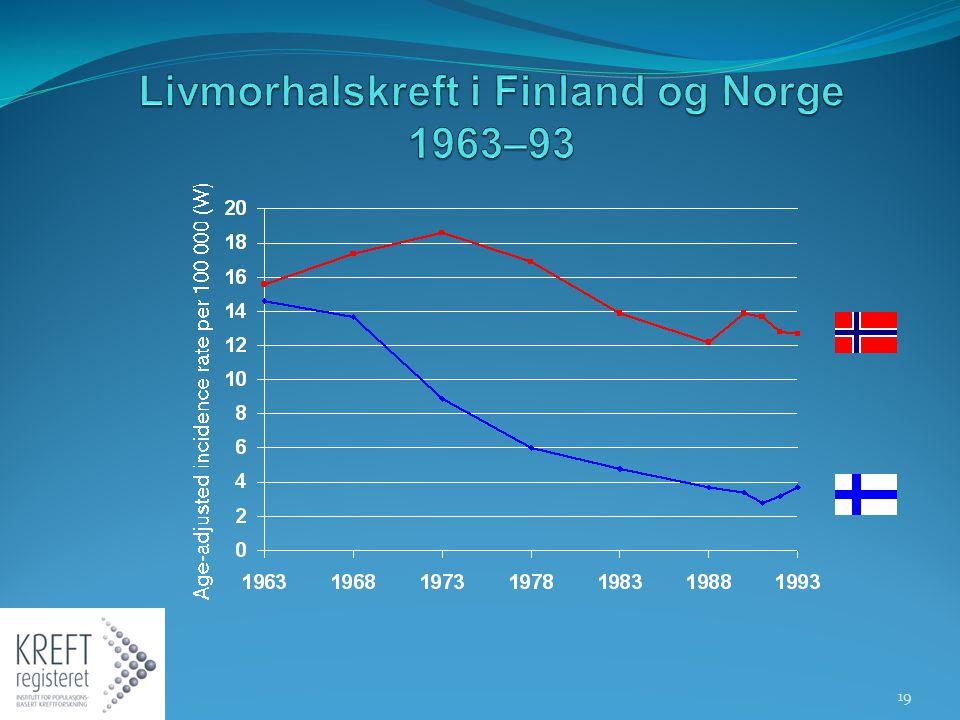 Livmorhalskreft i Finland og Norge 1963–93