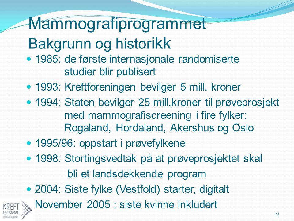 Mammografiprogrammet Bakgrunn og historikk
